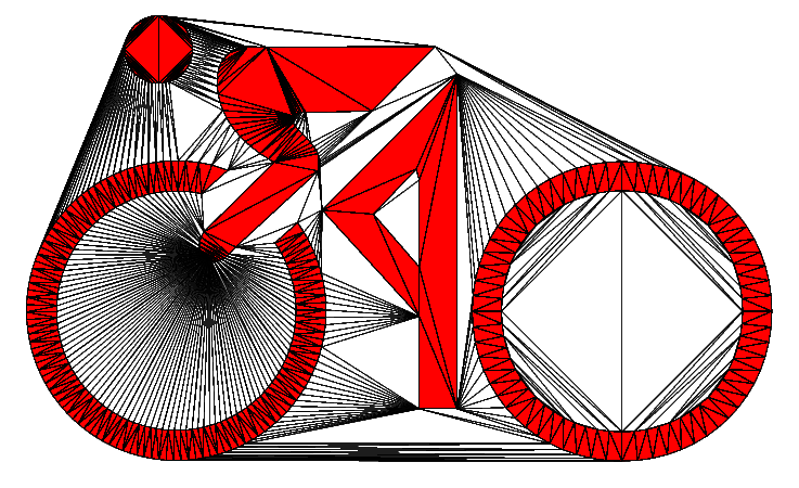 Zones (Shapes)