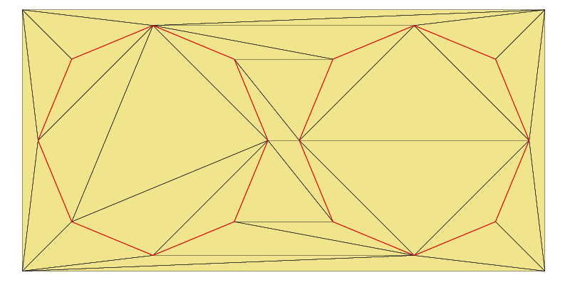 Global zone consisting of all triangles