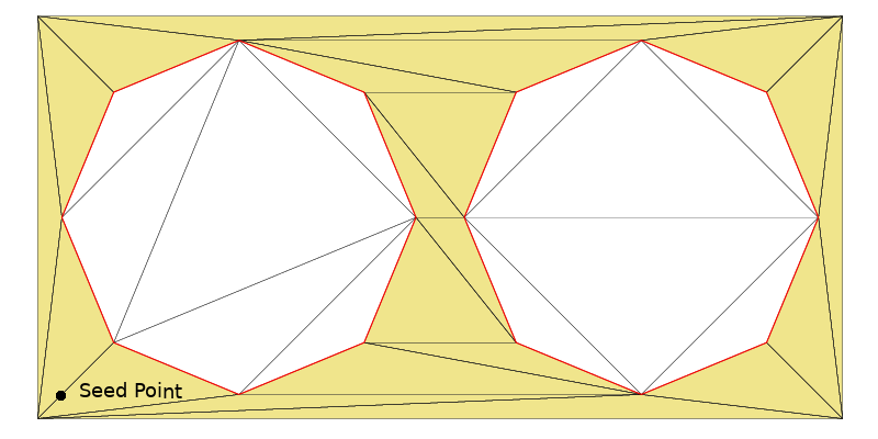 Zone grown from a seed point until the constraint edges of the two polygons stop the growing process