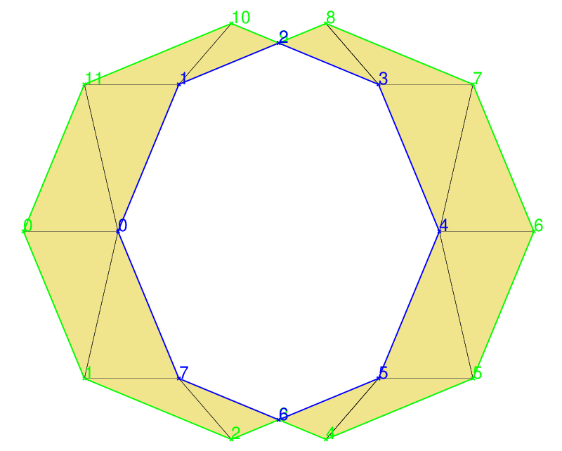 Edge-soup converted to two polygons