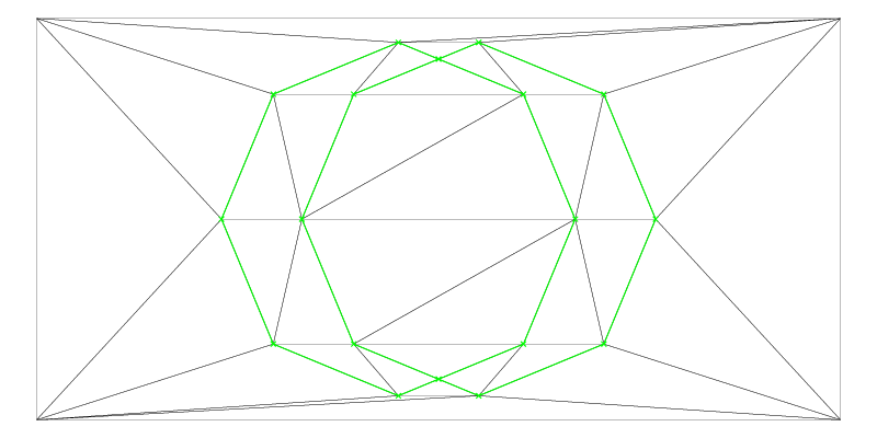 Contours of the Symmetric-Difference-Result