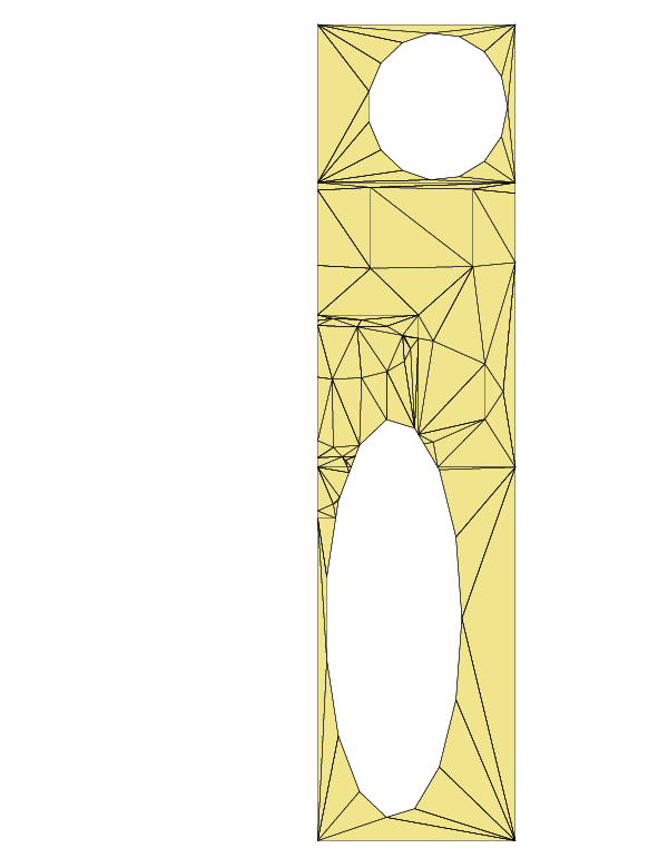 Zone Gamma - a zone with two holes
