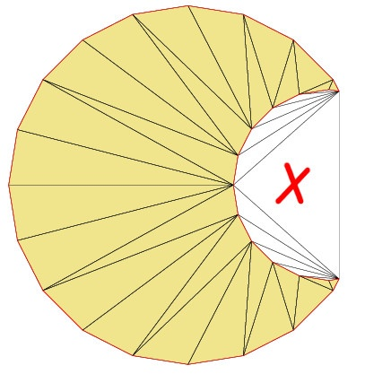 Zone with additional triangles to complete the convex hull.